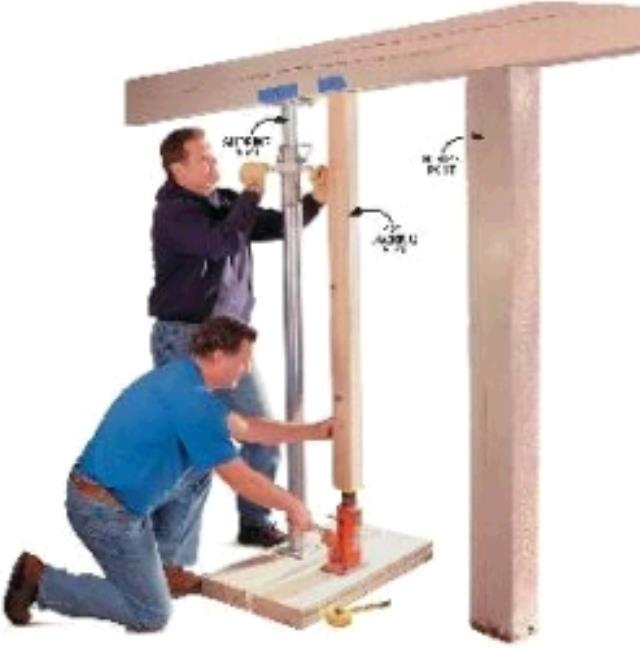 Pole Shoring Jacks : Shoring post jack lb foot inch rentals portland